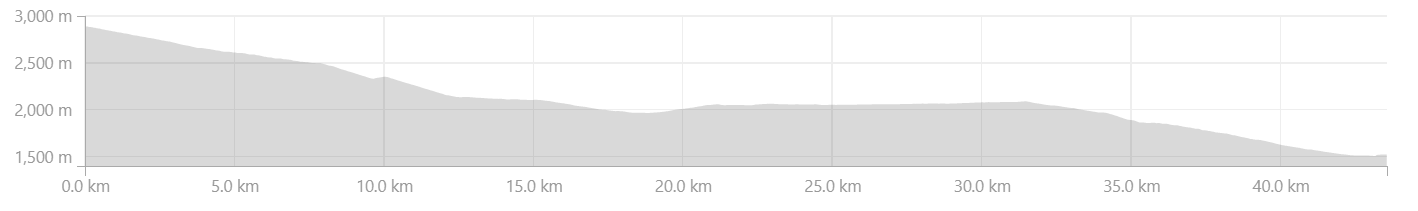 Elevation Profile between Dharanghati to Jeori
